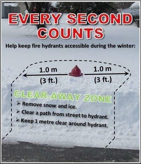 Every Second Counts - info on helping to keep fire hydrants clear of snow in winter